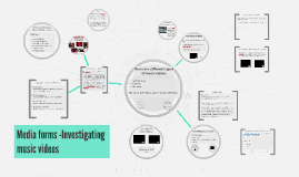 Investigating music videos