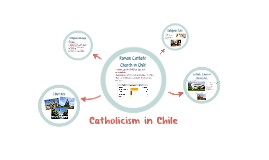 Religion In Chile