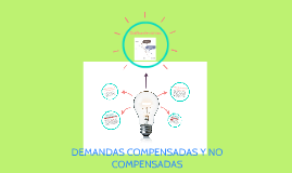 Copy of DEMANDAS COMPENSADAS Y NO COMPENSADAS