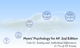 Myers' for AP Unit 11