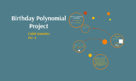 Birthday Polynomial Project