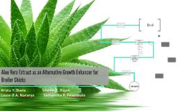 Aloe Vera Extract as an Alternative Growth Enhancer for Broi