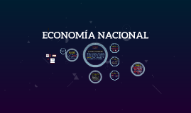 Economía Nacional