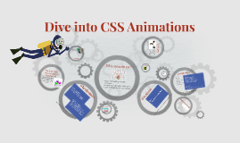 Dive into CSS Animations
