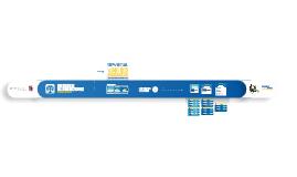 Copy of Presentacion_Telecomunicaciones