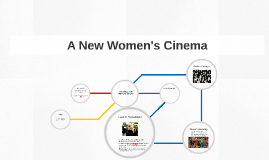 Creating a New Women's Cinema
