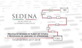 PLANES DE ESTUDIO Y PROGRAMAS DE UNIDADES DE APRENDIZAJE.
