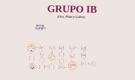 Grupo ib by maria fernanda castillo castaeda on prezi urtaz Choice Image