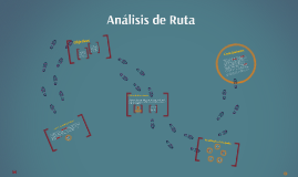 Análisis de Ruta