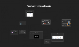 Copy of Valve Breakdown
