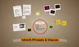 Adverb Phrases & Clauses