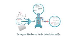 Copy of La Cibernética y la Administracion