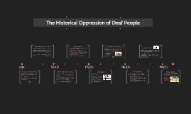 The Historical Oppression of Deaf People