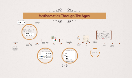 Mathematics Through The Ages