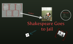 Shakespeare Goes to Jail