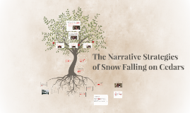 Copy of The Narrative Strategies of Snow Falling on Cedars