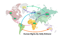 Human Rights By: Kelly Kirkland