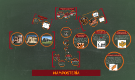 Copy of Copy of Copy of MAMPOSTERIA NO ESTRUCTURAL
