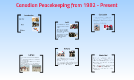 Canadian Peacekeeping from 1980's - Present