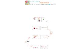 La Famille Heureuse Liège - RA 2013 - A.G. 22-04-2014