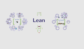 Copy of Lean Theory