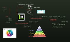 About Learn10