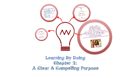 Copy of Learning By Doing