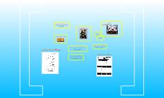 S3-Smorgasbord of Stimulating Strategies