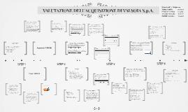 Copy of Valutazione dell'Acquisizione di Valsoia 2013