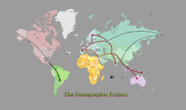 The Genographic Projet