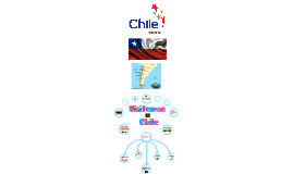 Chile is good for you