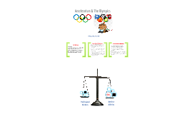 Copy of Amateurism & The Olympics