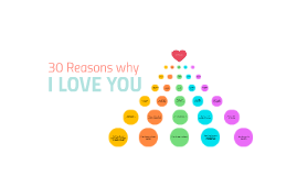 30 Reasons