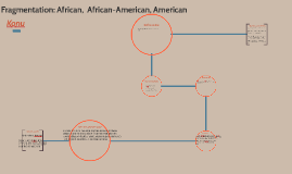 Fragmentation: African,  Africian