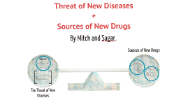 Threat of New Diseases + Sources of Drugs