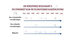 Welvaart & migratie