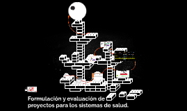 PROYECTO: UNIDAD DE HEMODINAMIA                 (MATRIZ DE INVOLUCRADOS EN EL PROGRAMA DE PROTECCIÒN CIVIL)