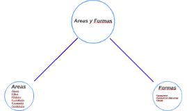 Areas y Formas