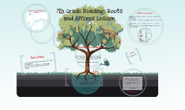 Copy of 6th Grade Lesson CCELA6RL4, RI4, and L4: Roots and Affixes