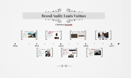 Brand Audit: Louis Vuitton