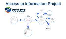 Access to Information Project