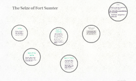 The Seize of Fort Sumter