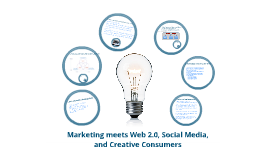 Marketing meets web 2.0, social media, and creative consumers: Implication for international marketing strategy