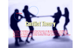 Conflict Theory.