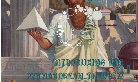 Introducing the Pythagorean Theorem