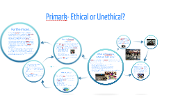 Copy of Primark- Ethical or Unethical?