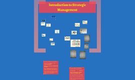 Copy of Strategic Management