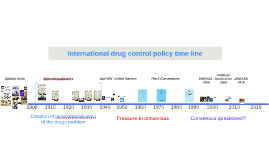 International drug control policy time line