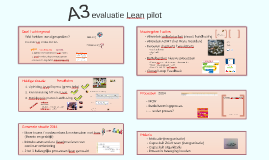 A3 Lean evaluatie pilot