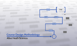 Course Design Methodology